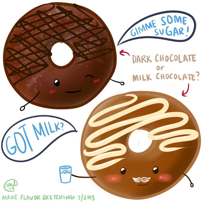 flavorfriday-chocolate